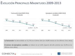 Presentacion_Comercio_Interior_2013